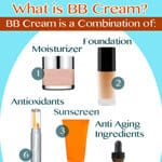 what is bb cream? (and cc cream?)