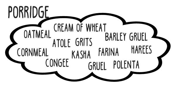 porridge-vs-oatmeal