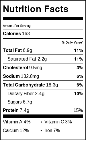 breakfast toast nutritional label