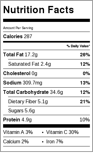 Grilled Corn on the Cob Nutrition Facts
