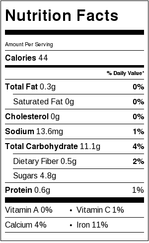 Lemongrass Iced Green Tea Nutrition Facts