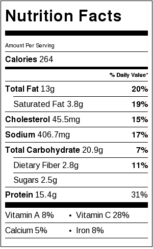 Leftover Turkey Dinner Hash Nutrition Facts