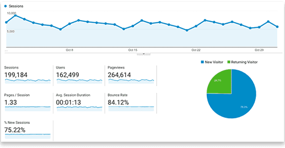 analytics-oct-2016