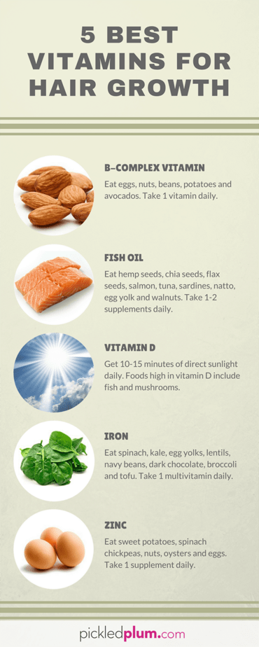 What Foods Are Good For Your Hair