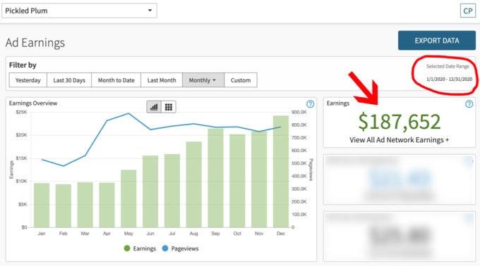 adthrive blog earning